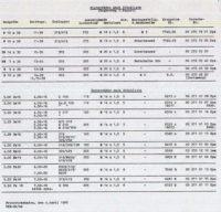 reifendatenv-1-1-500x480